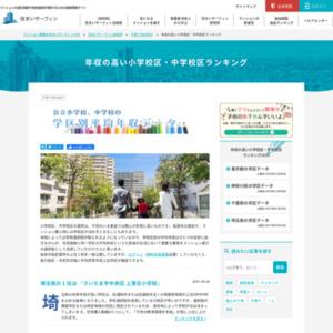 東京都 年収の高い学区ランキング
