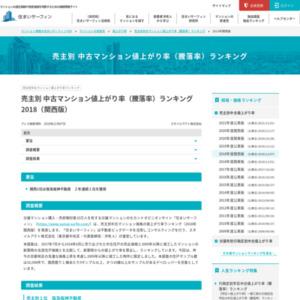 売主別中古マンション値上がり率ランキング2018(関西版)