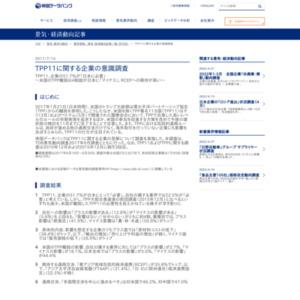 TPP11に関する企業の意識調査