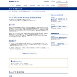 2018年「北陸3県周年記念企業」実態調査