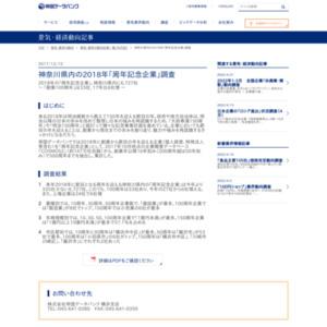 神奈川県内の2018年「周年記念企業」調査