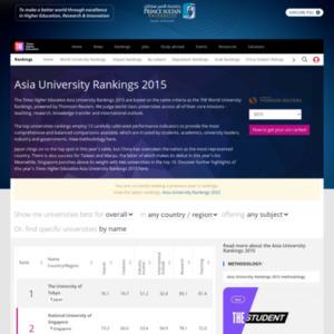 Asia University Rankings 2015