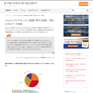 Tripwire 2016 セキュリティ課題に関する調査 - 深刻化するデータ侵害