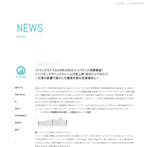 ドラッグストア2018年10月のインバウンド消費調査