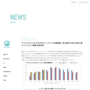 ドラッグストア2017年4月のインバウンド消費調査