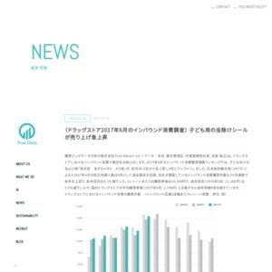 ドラッグストア2017年6月のインバウンド消費調査