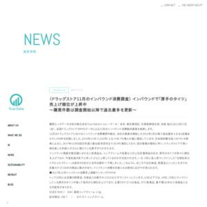 ドラッグストア11月のインバウンド消費調査
