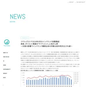 ドラッグストア2018年9月のインバウンド消費調査