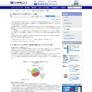「新型コロナウイルスに関するアンケート」調査