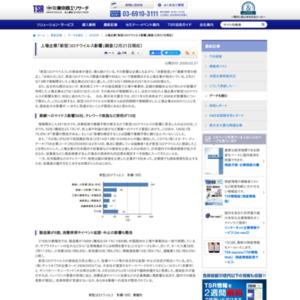 上場企業「新型コロナウイルス影響」調査(2月21日現在)