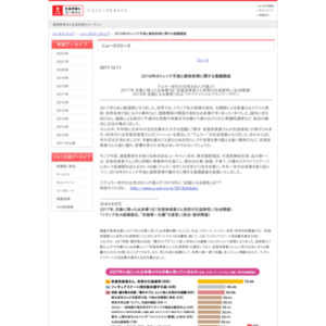 2018年のトレンド予測と資格取得に関する意識調査