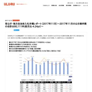 官公庁・地方自治体入札市場レポート(2017年11月)~2017年11月の公示案件数の合計は80,111件(前月比-4.24pt)~