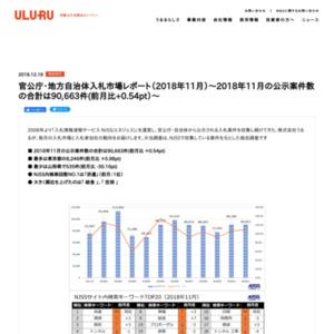 官公庁・地方自治体入札市場レポート(2018年11月)