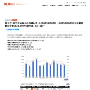 官公庁・地方自治体入札市場レポート(2019年10月)