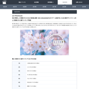 2017年4月よく検索された駅ランキング