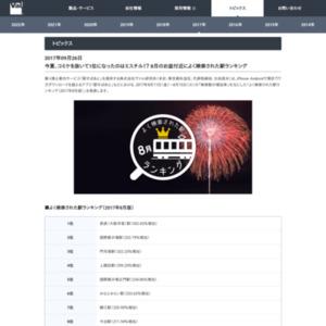 よく検索された駅ランキング(2017年8月版)