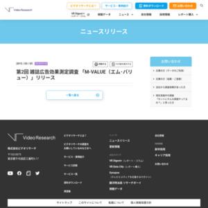 第2回 雑誌広告効果測定調査 「M-VALUE(エム・バリュー)」