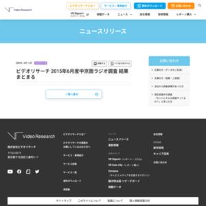 2015年6月度中京圏ラジオ調査
