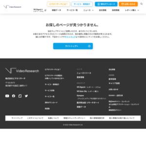 2017年6月度中京圏ラジオ調査