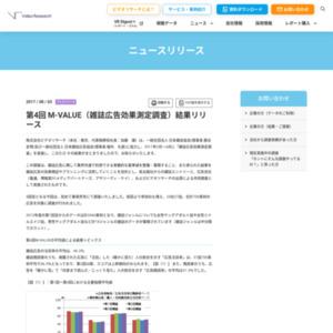 第4回 M-VALUE(雑誌広告効果測定調査)