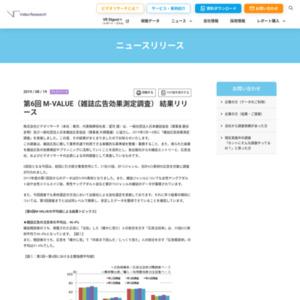 第6回 M-VALUE(雑誌広告効果測定調査) 結果