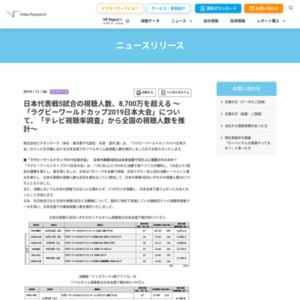 「ラグビーワールドカップ2019日本大会」について、「テレビ視聴率調査」から全国の視聴人数を推計