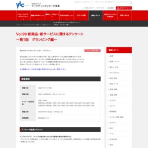 新商品・新サービスに関するアンケート~第1回 グランピング編~
