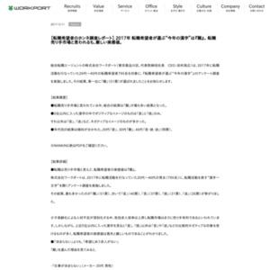 """『転職希望者が選ぶ""""今年の漢字""""』のアンケート調査"""