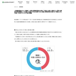 「外国人社員との働き方」に関する調査