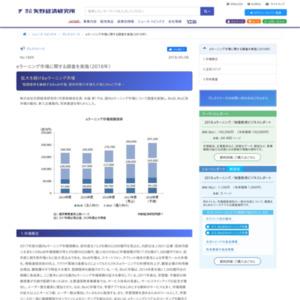 国内eラーニング市場調査