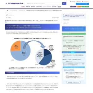 紙器分野におけるデジタル印刷の活用状況に関する法人アンケート調査