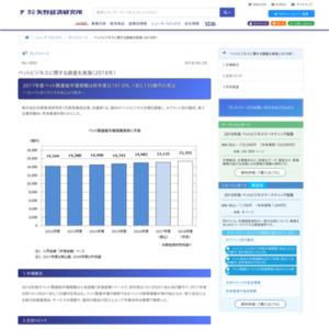ペットビジネスに関する調査を実施(2018年)