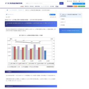 住宅リフォーム市場に関する調査を実施 ~ 2018年 第1四半期 ~