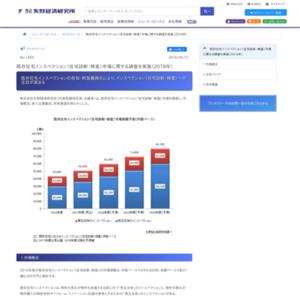 既存住宅インスペクション(住宅診断・検査)市場に関する調査