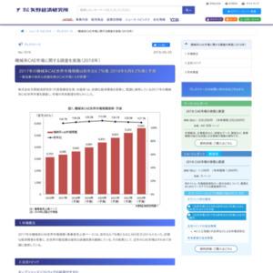 機械系CAE市場に関する調査