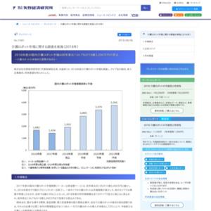 介護ロボット市場に関する調査
