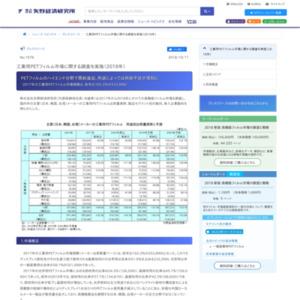 工業用PETフィルム市場に関する調査を実施(2018年)