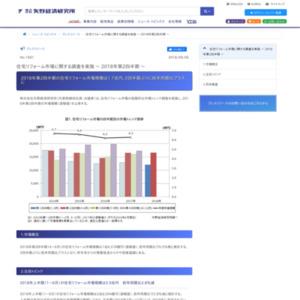 住宅リフォーム市場に関する調査