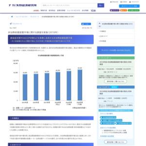 非加熱殺菌装置市場に関する調査
