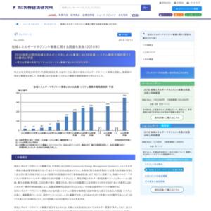 地域エネルギーマネジメント事業に関する調査を実施(2018年)