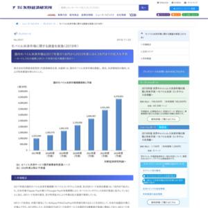 モバイル決済市場に関する調査を実施(2018年)