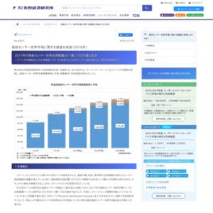 指紋センサー世界市場に関する調査を実施(2018年)