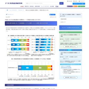 中国における自動運転の消費者ニーズ調査を実施(2018年)
