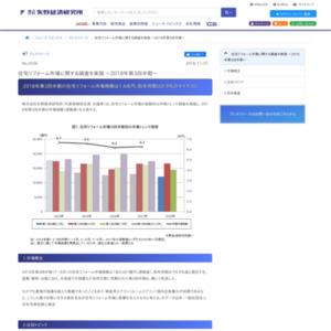 住宅リフォーム市場に関する調査を実施 ~2018年第3四半期~