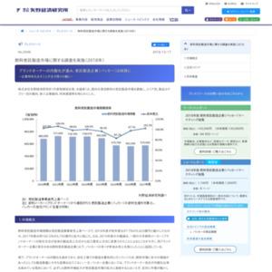 飲料受託製造市場に関する調査を実施(2018年)