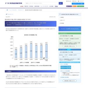 国内時計市場に関する調査を実施(2018年)
