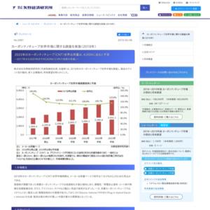 カーボンナノチューブ世界市場に関する調査を実施(2018年)