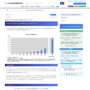 国内MaaS市場に関する調査を実施(2018年)