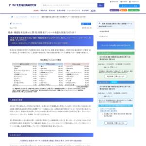 健康・機能性食品素材に関する消費者アンケート調査を実施(2018年)