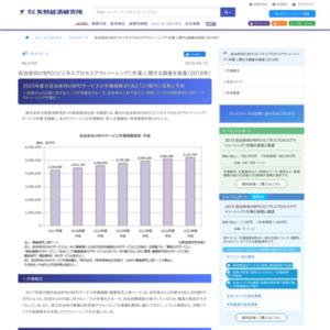 自治体向けBPO(ビジネスプロセスアウトソーシング)市場に関する調査を実施(2018年)